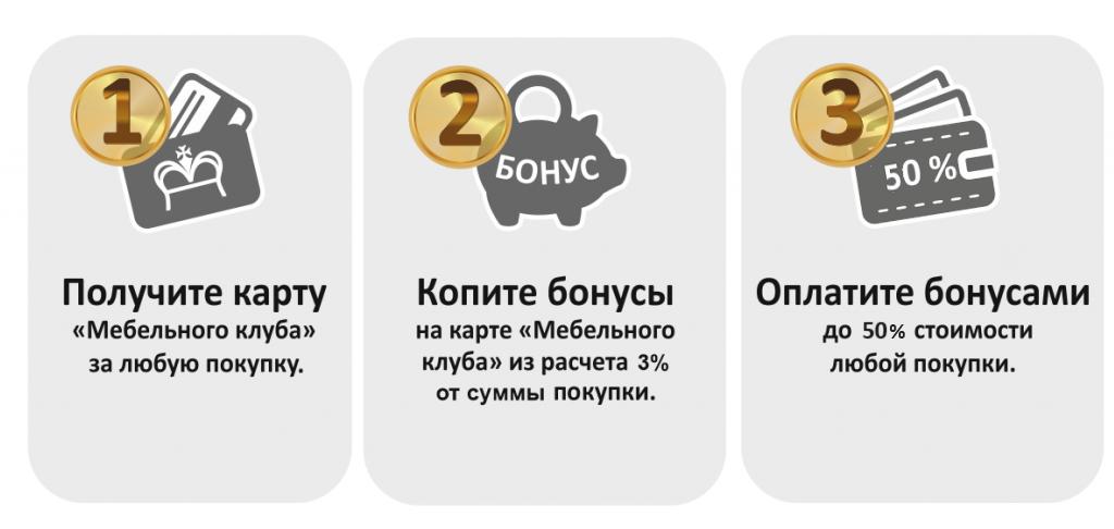 бонусы клубов код